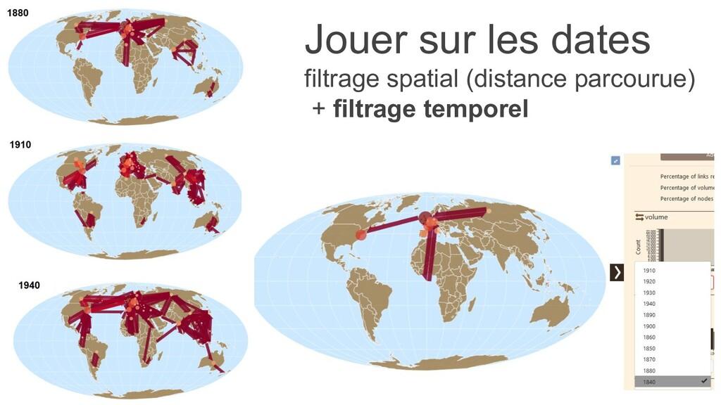Jouer sur les dates filtrage spatial (distance ...