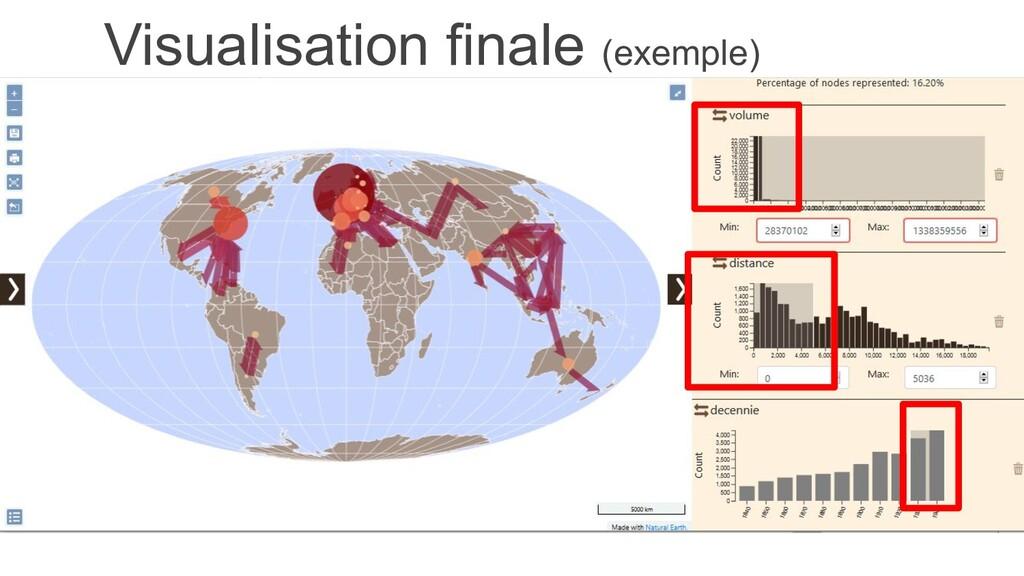 Visualisation par défaut Visualisation finale (...