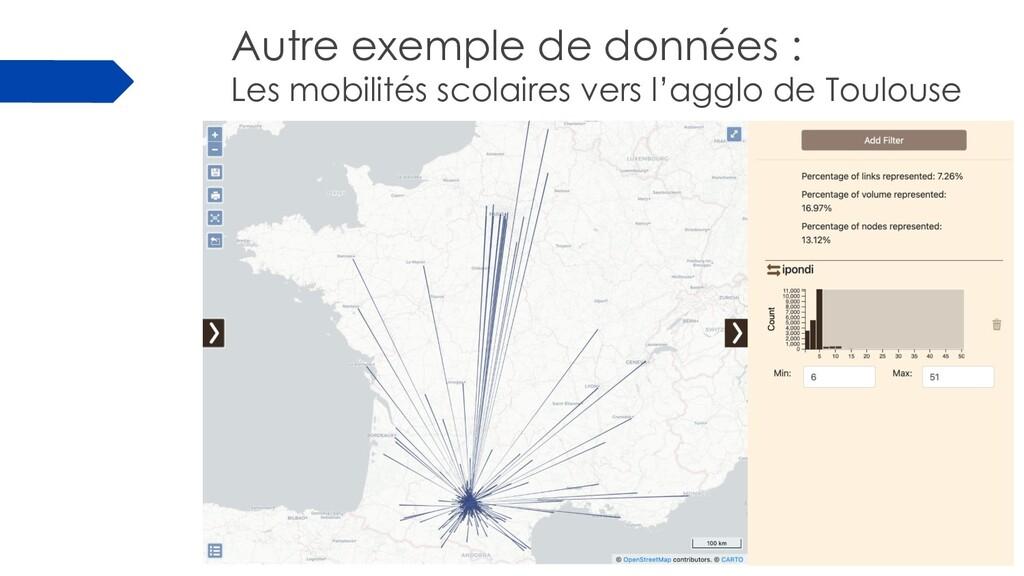 Autre exemple de données : Les mobilités scolai...