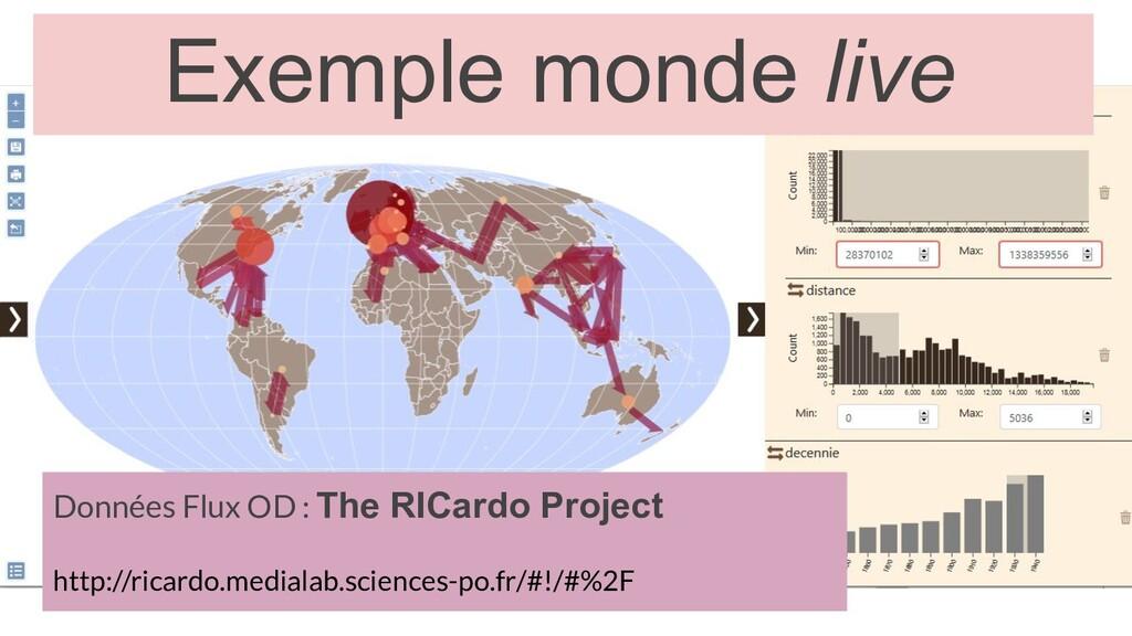 Visualisation par défaut Exemple monde live Don...