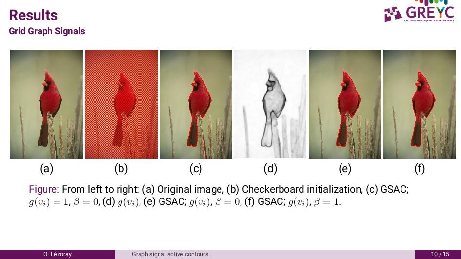 Results Grid Graph Signals (a) (b) (c) (d) (e) ...