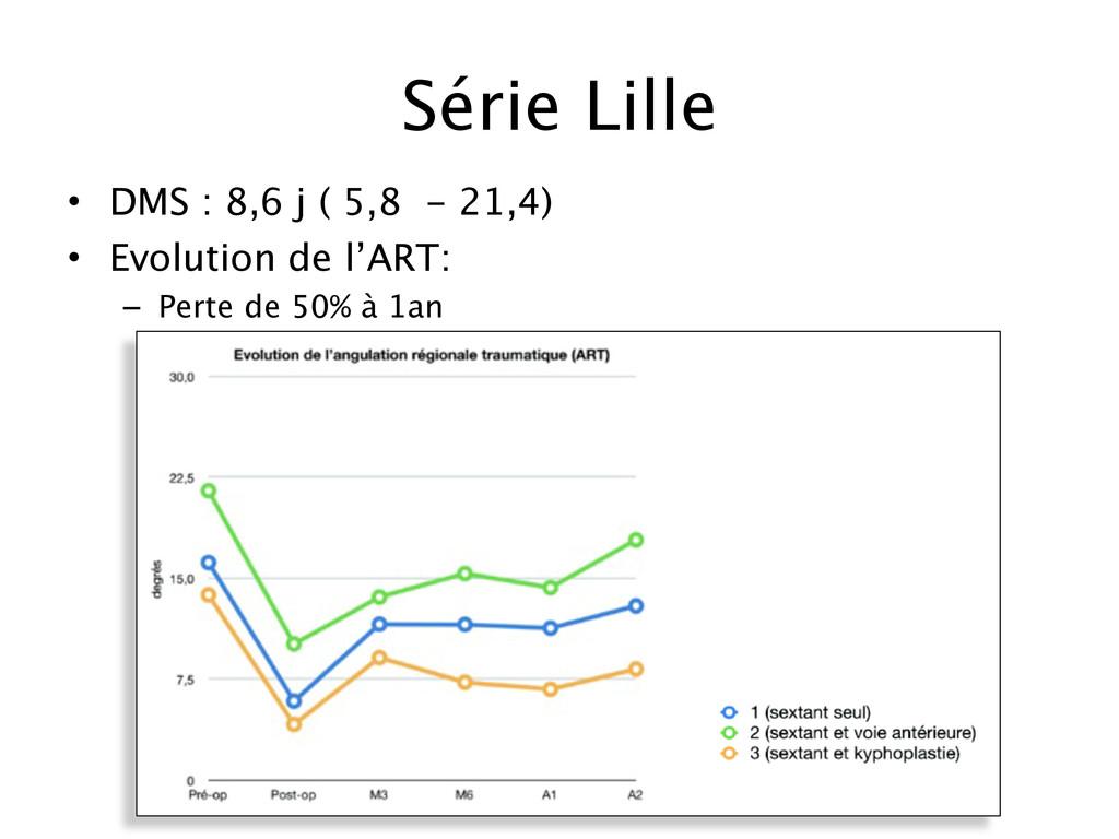 Série Lille • DMS : 8,6 j ( 5,8 - 21,4) • Evolu...