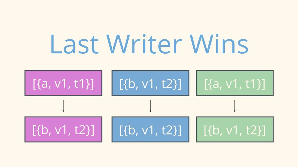 [{a, v1, t1}] [{b, v1, t2}] [{a, v1, t1}] Last ...
