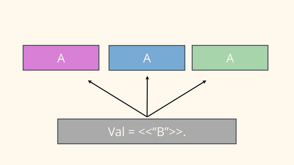"""A A A Val = <<""""B"""">>."""