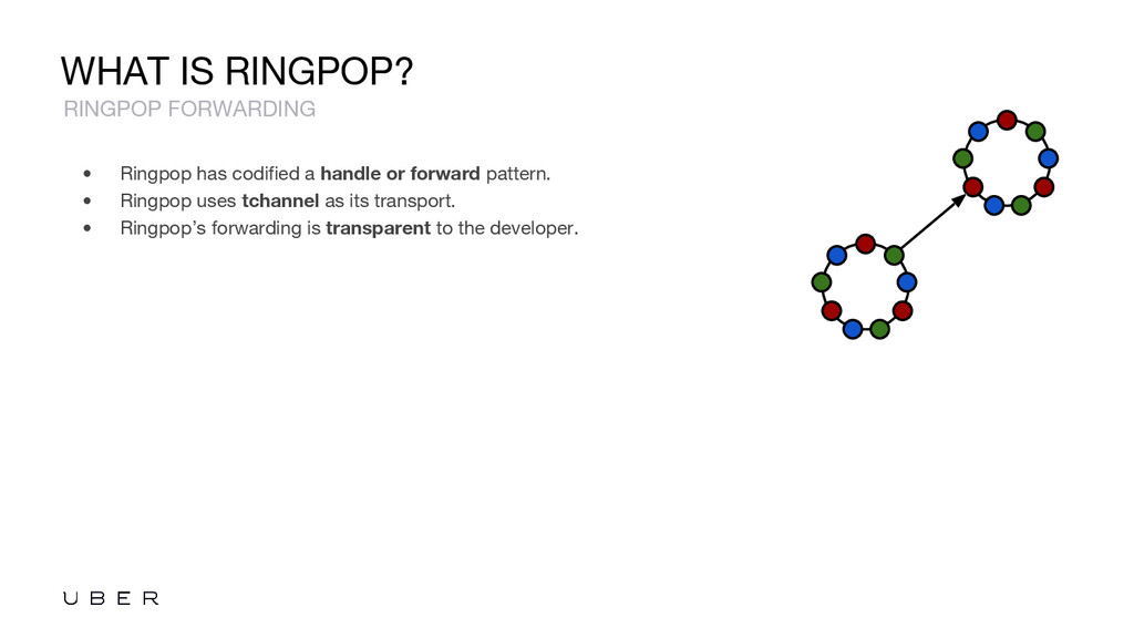 WHAT IS RINGPOP? • Ringpop has codified a handl...