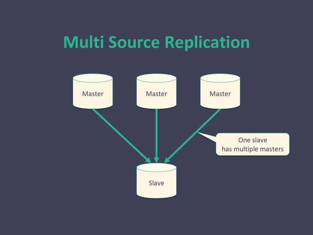 Multi Source Replication Master Master Master S...
