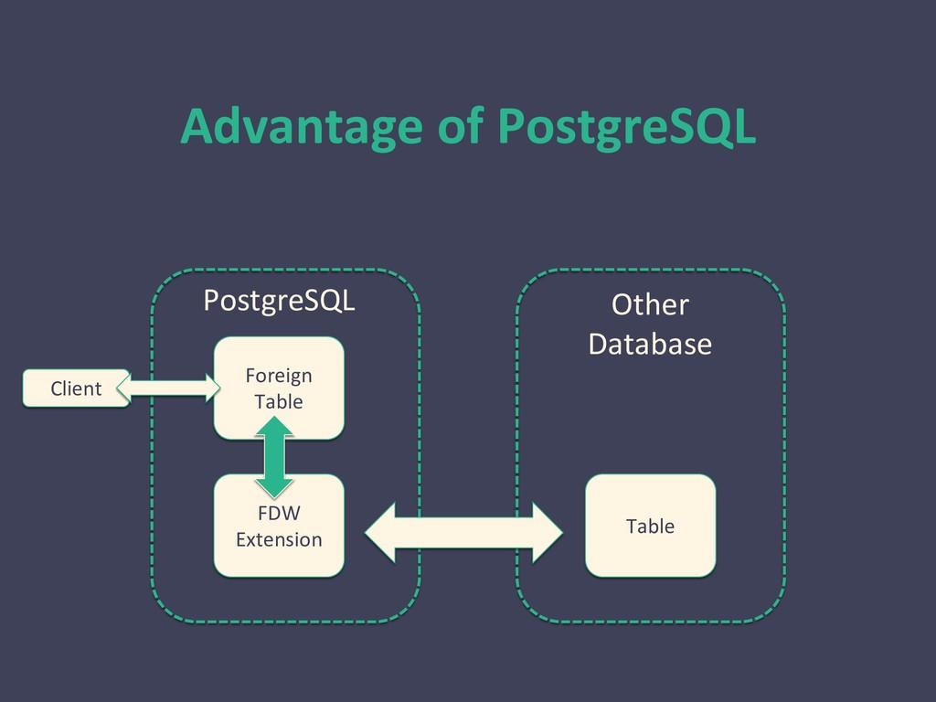 Advantage of PostgreSQL Foreign Table Client FD...