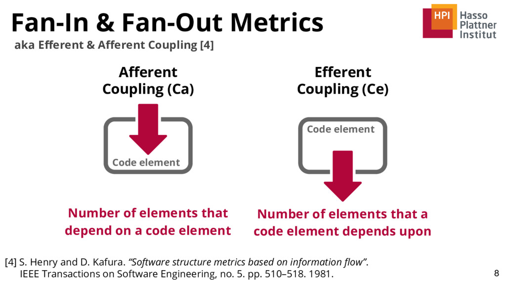Fan-In & Fan-Out Metrics 8 aka Efferent & Affer...