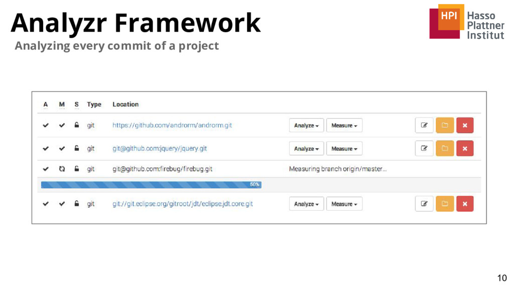 Analyzr Framework 10 Analyzing every commit of ...