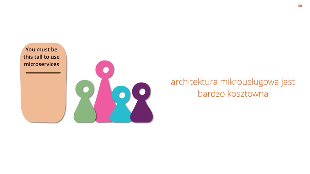 architektura mikrousługowa jest bardzo kosztown...