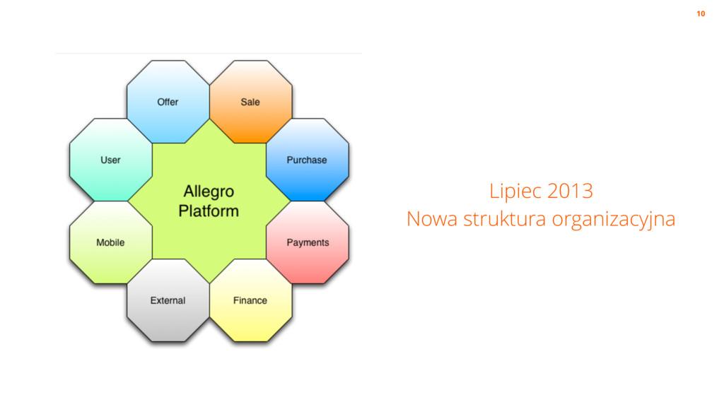 Lipiec 2013 Nowa struktura organizacyjna 10