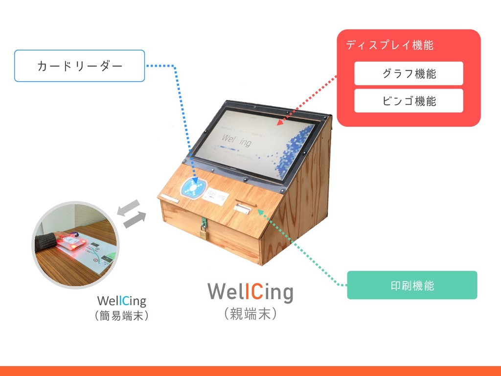 WelICing ʢʣ ҹػ σΟεϓϨΠػ άϥϑػ Ϗϯΰػ ΧʔυϦʔμ...