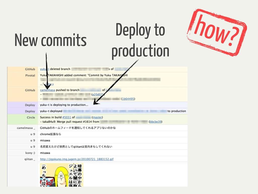 how? New commits Deploy to production