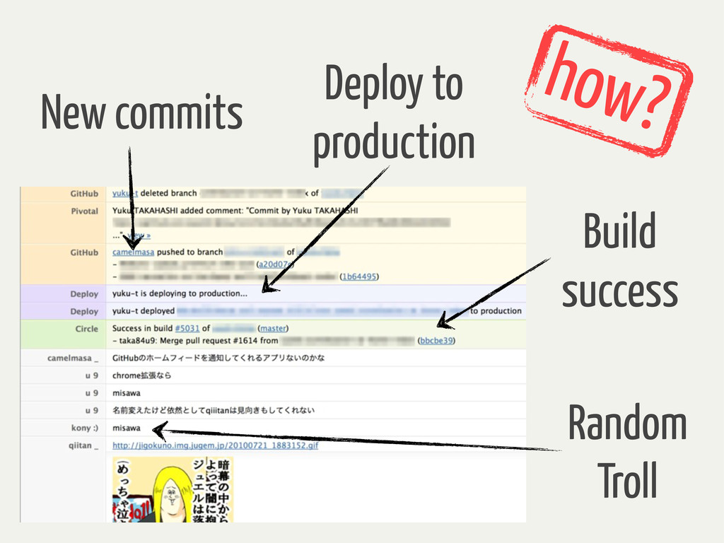 how? New commits Deploy to production Build suc...