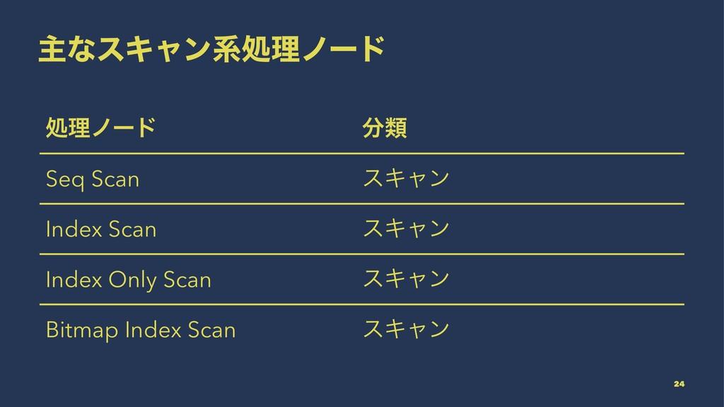 ओͳεΩϟϯܥॲཧϊʔυ ॲཧϊʔυ ྨ Seq Scan εΩϟϯ Index Scan ...