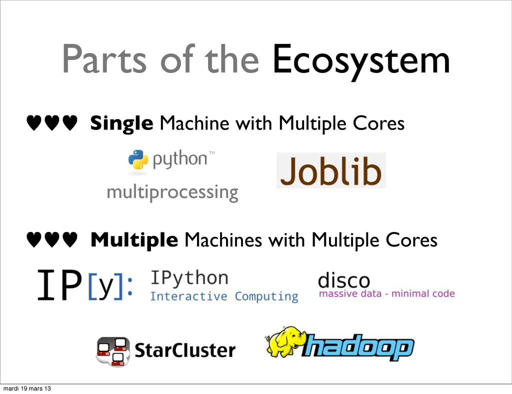 Parts of the Ecosystem ——— Multiple Machines wi...