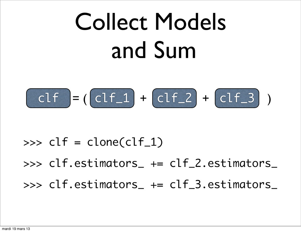 Collect Models and Sum clf = ( clf_1 + clf_2 + ...