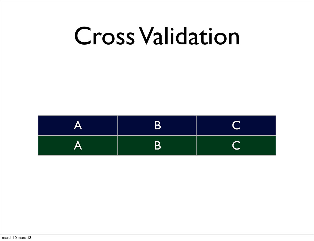 Cross Validation A B C A B C mardi 19 mars 13