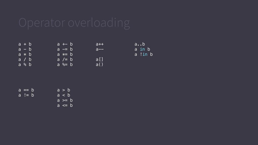 Operator overloading a + b a - b a * b a / b a ...