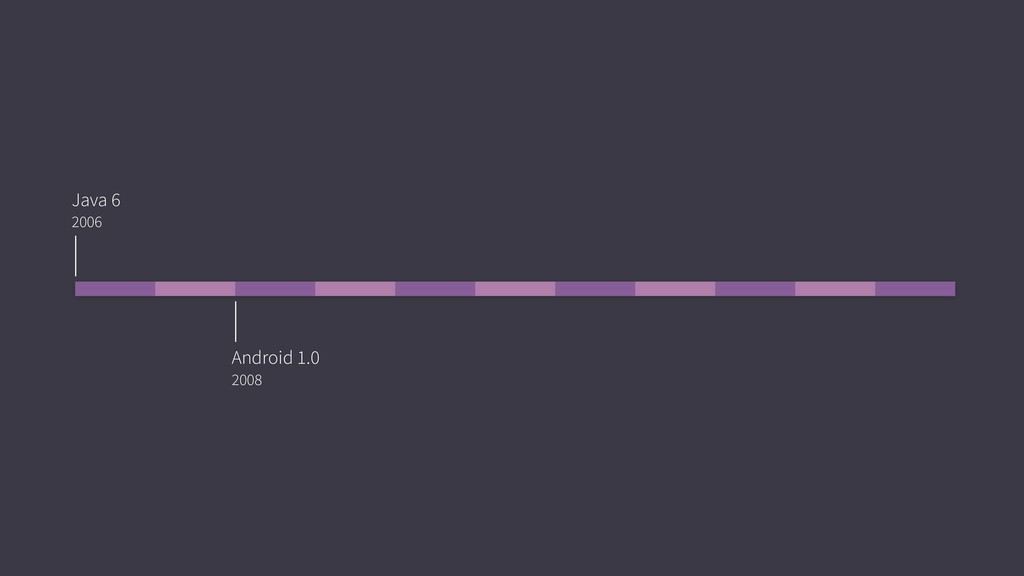 Java 6 2006 Android 1.0 2008