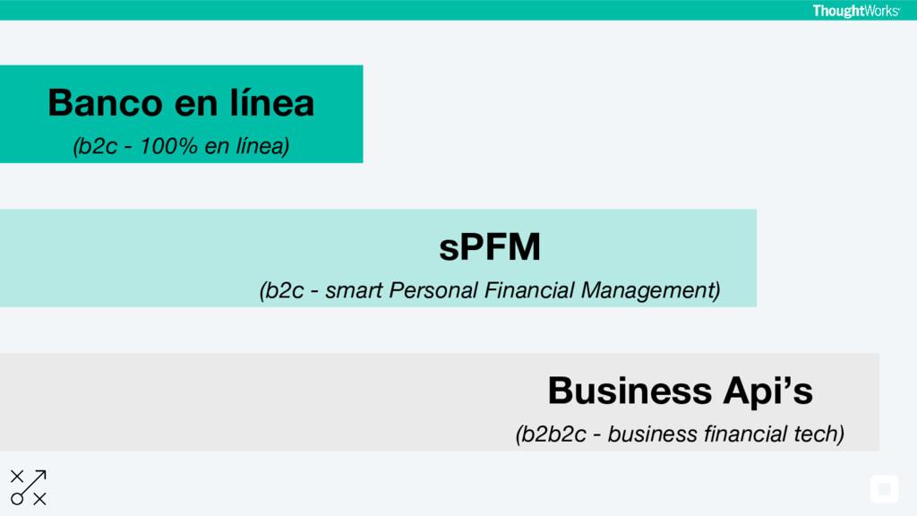 Banco en línea (b2c - 100% en línea) sPFM (b2c ...