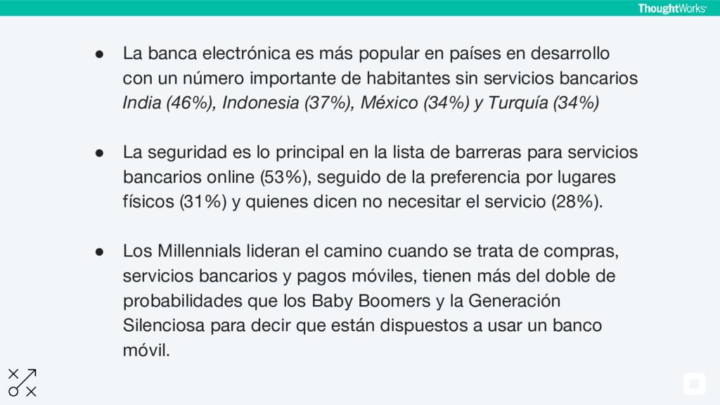 ● La banca electrónica es más popular en países...