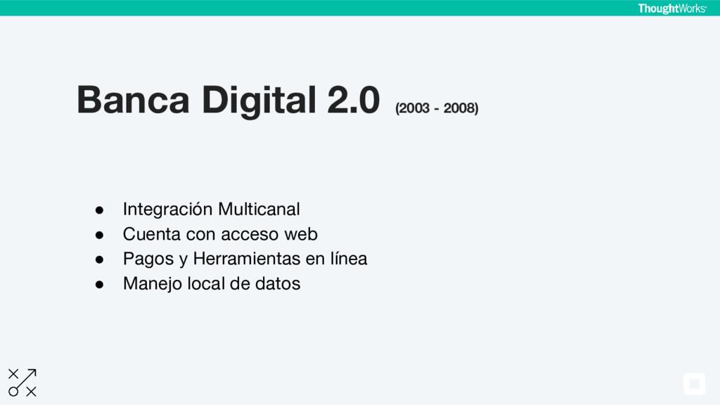 Banca Digital 2.0 (2003 - 2008) ● Integración M...