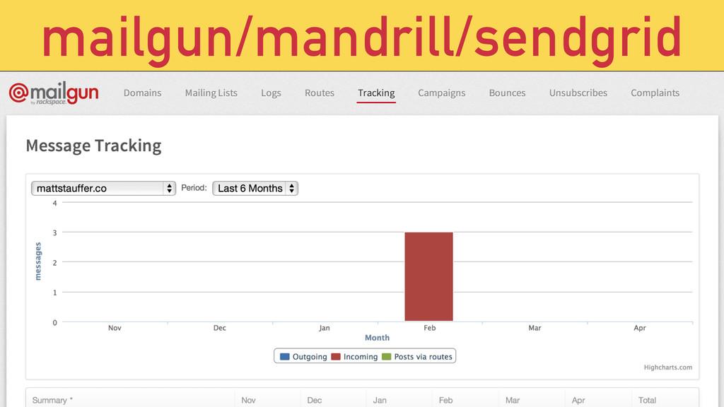 mailgun/mandrill/sendgrid