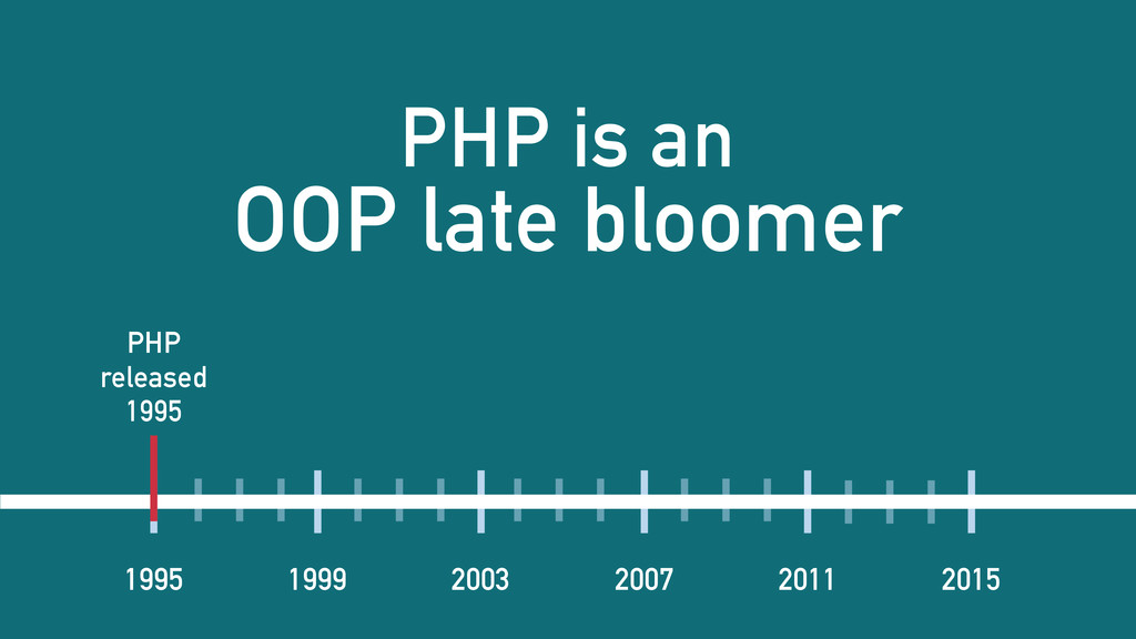 PHP is an OOP late bloomer 2007 2015 2011 2003 ...