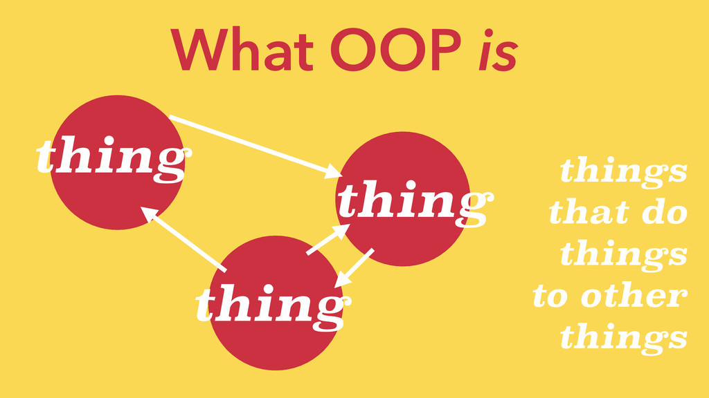 What OOP is things that do things to other thin...