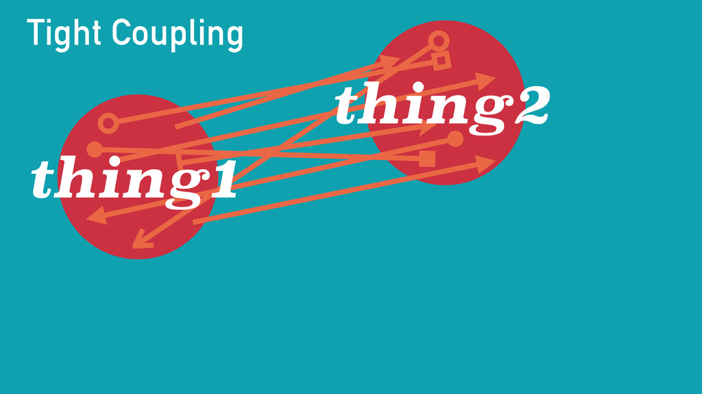 thing2 thing1 Tight Coupling