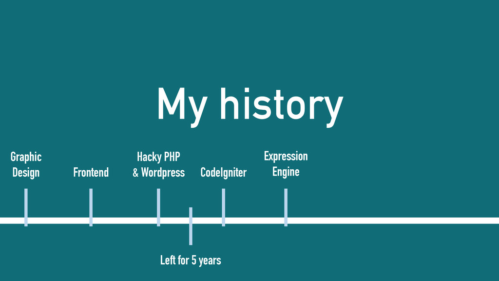 My history Graphic Design Frontend Hacky PHP & ...