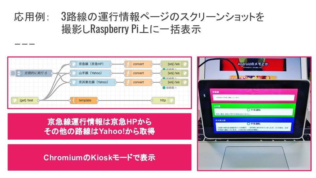 応用例: 3路線の運行情報ページのスクリーンショットを 撮影しRaspberry Pi上に一括...