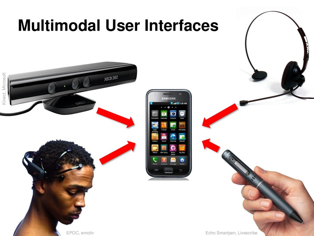 Multimodal User Interfaces EPOC, emotiv Echo Sm...