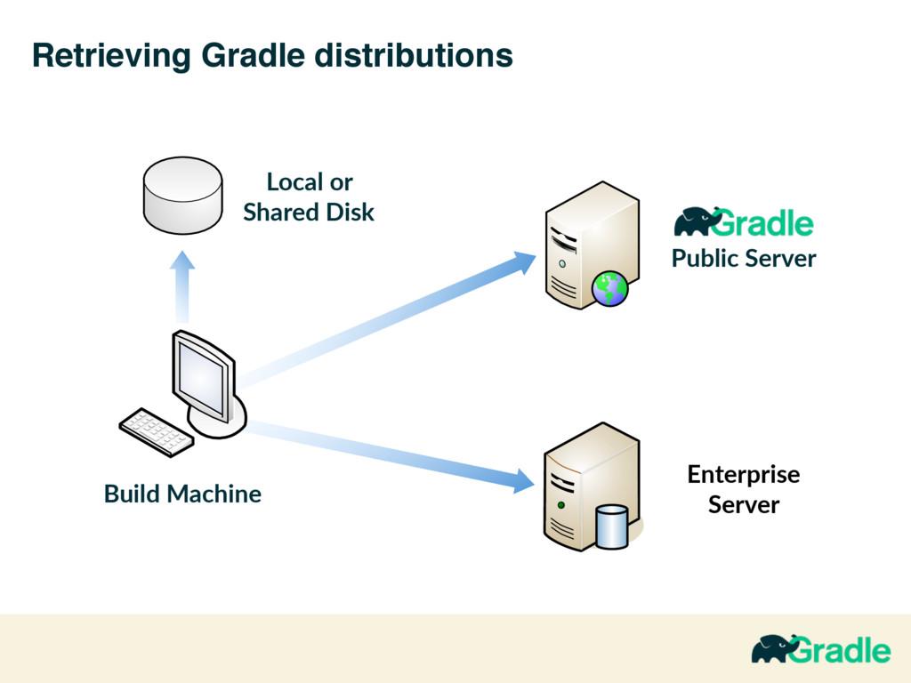 Retrieving Gradle distributions Enterprise Serv...