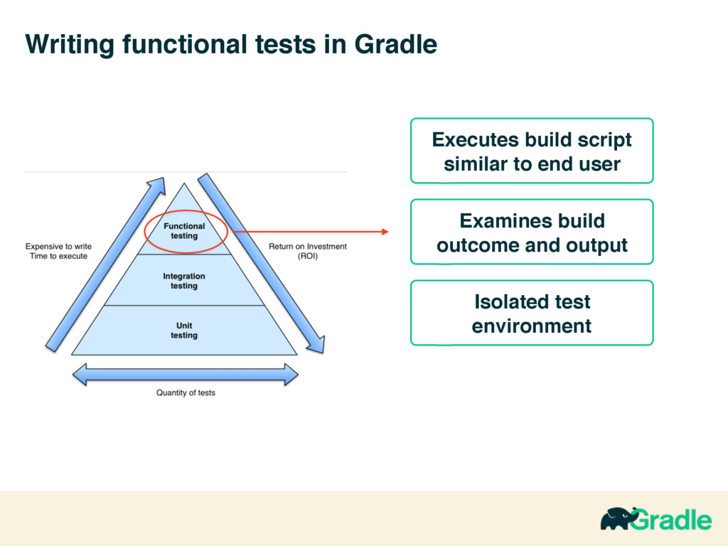 Writing functional tests in Gradle Executes bui...