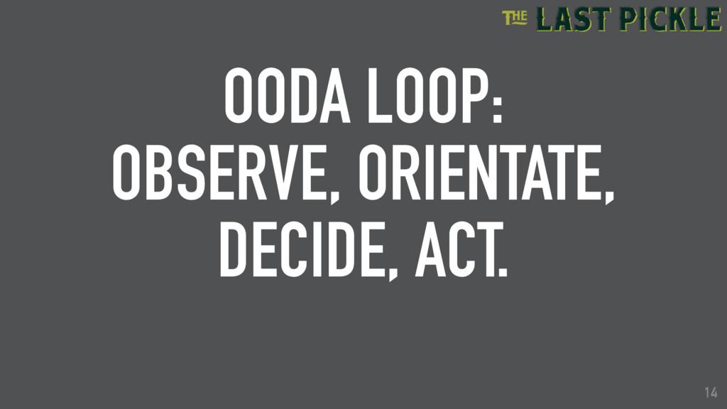 14 OODA LOOP: OBSERVE, ORIENTATE, DECIDE, ACT. ...