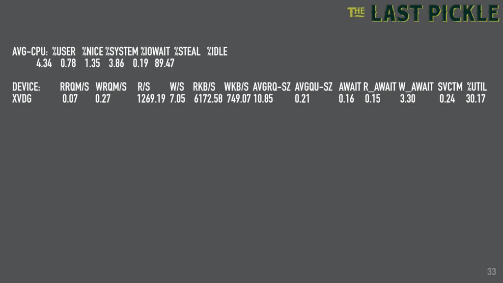 33 AVG-CPU: %USER %NICE %SYSTEM %IOWAIT %STEAL ...