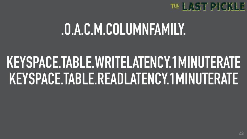 43 .O.A.C.M.COLUMNFAMILY. KEYSPACE.TABLE.WRITEL...