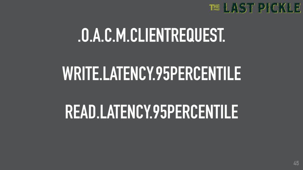 45 .O.A.C.M.CLIENTREQUEST. WRITE.LATENCY.95PERC...