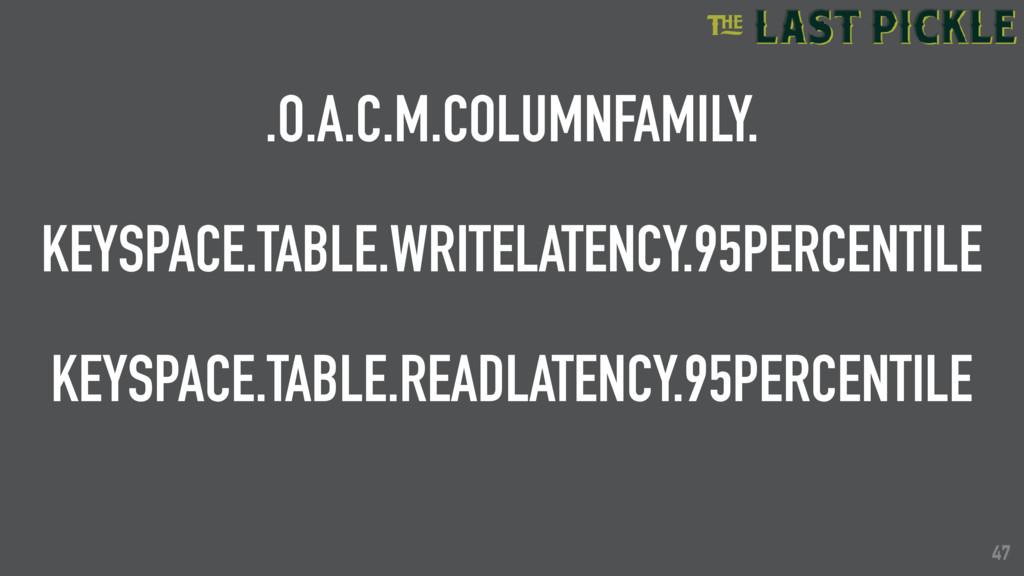 47 .O.A.C.M.COLUMNFAMILY. KEYSPACE.TABLE.WRITEL...