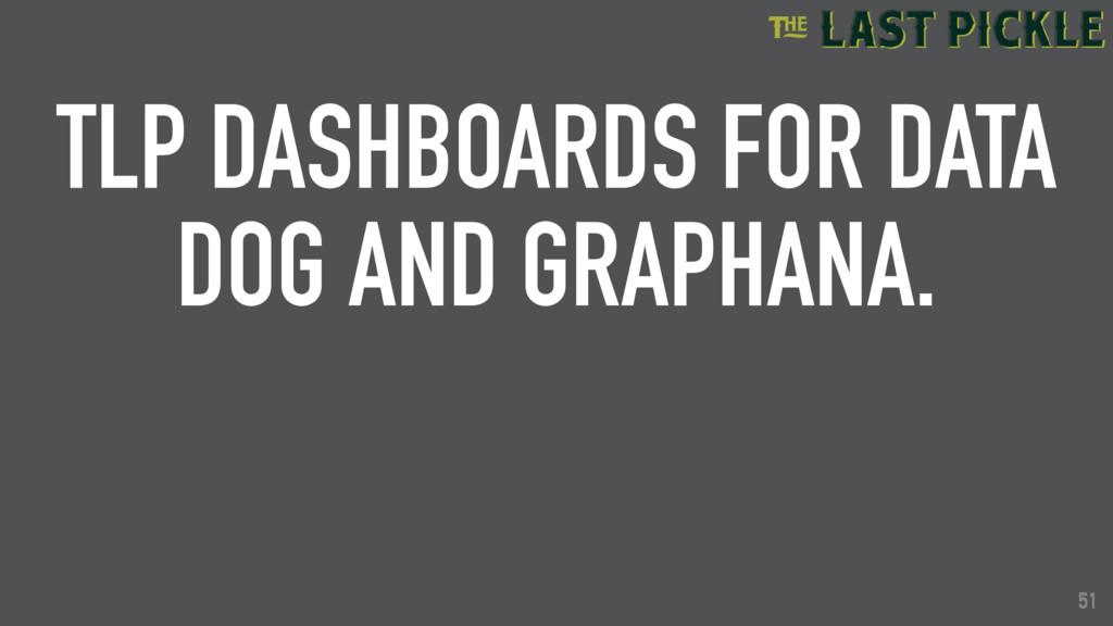 51 TLP DASHBOARDS FOR DATA DOG AND GRAPHANA. 51