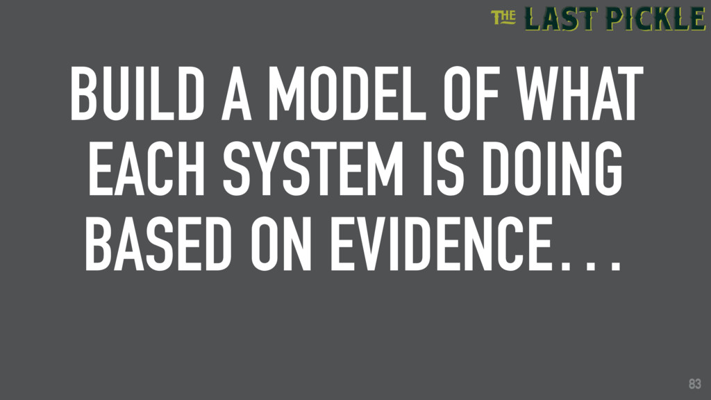 83 BUILD A MODEL OF WHAT EACH SYSTEM IS DOING B...