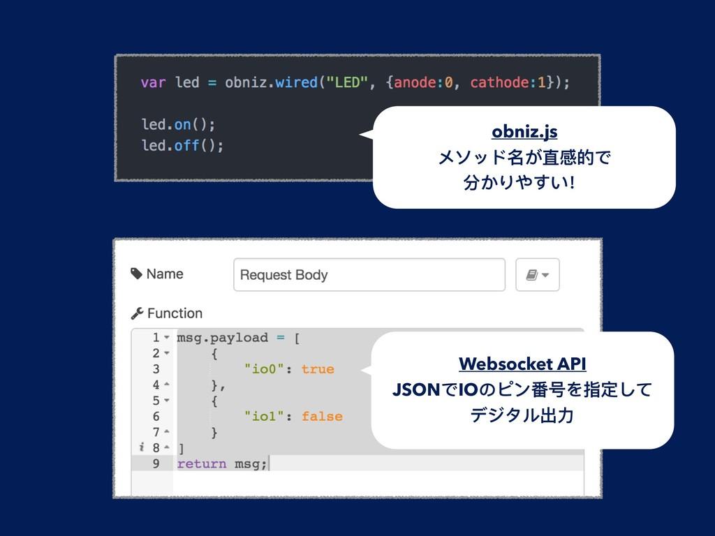 obniz.js メソッド名が直感的で 分かりやすい! Websocket API JSONで...