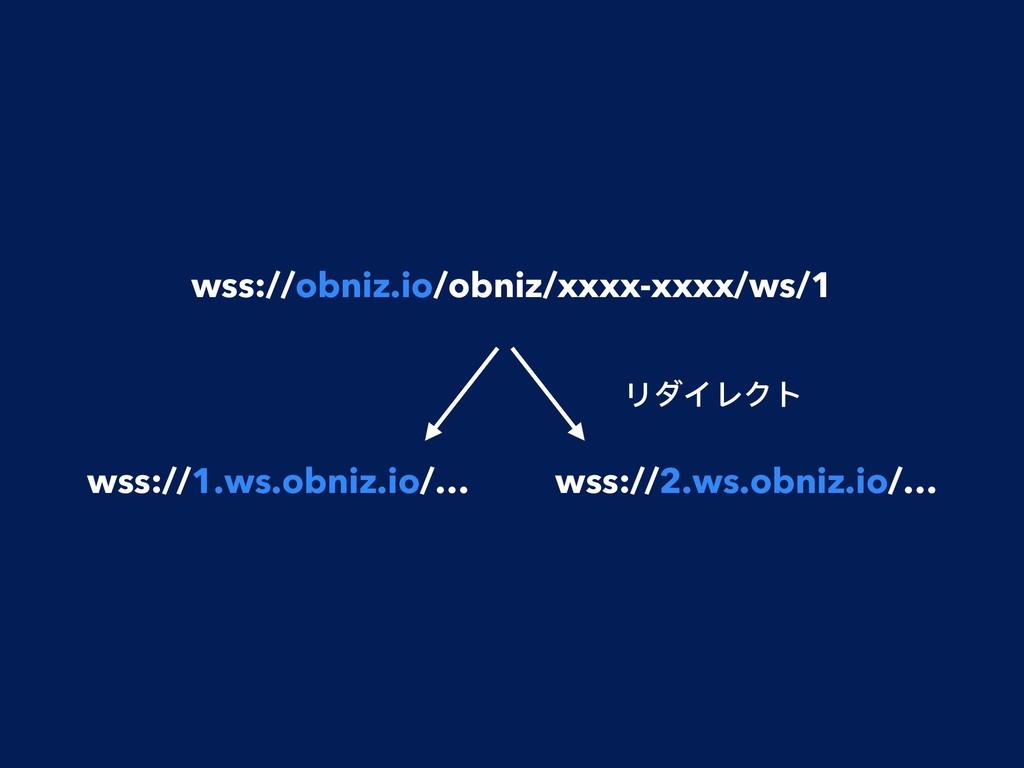 wss://1.ws.obniz.io/… wss://2.ws.obniz.io/… wss...