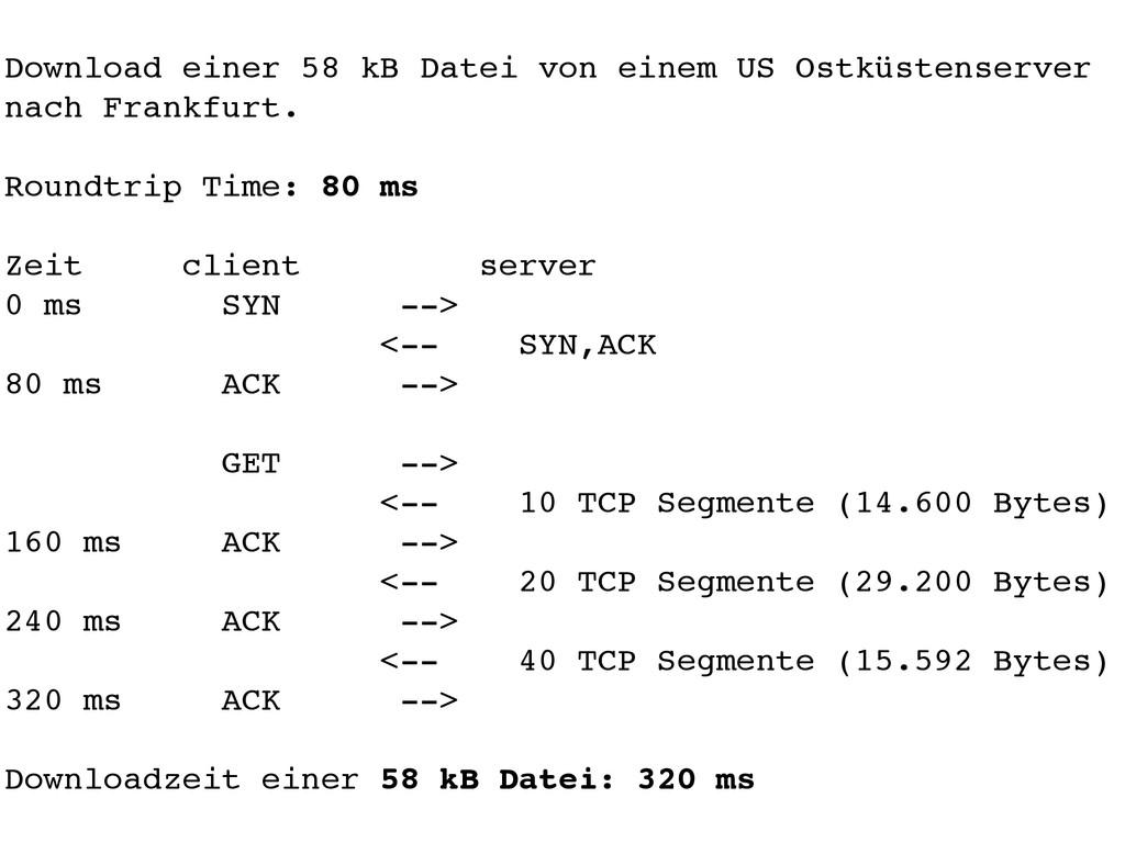 Download einer 58 kB Datei von einem US Ostküst...