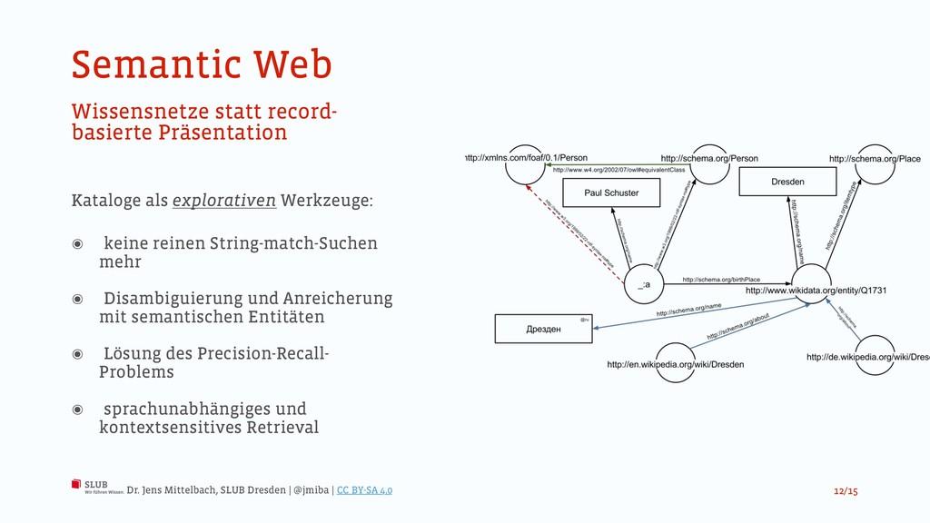 Semantic Web Wissensnetze statt record- basiert...