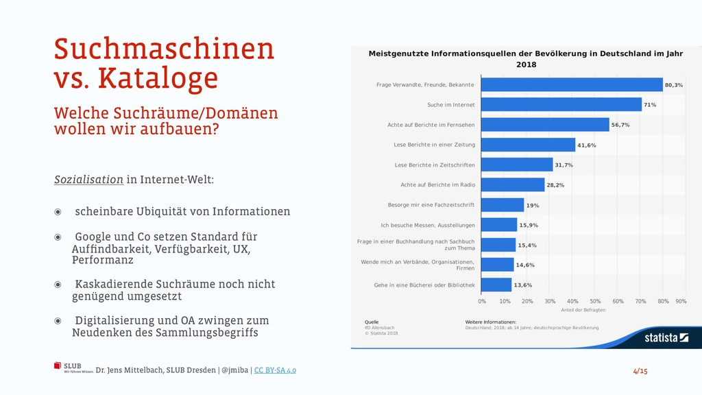 Suchmaschinen vs. Kataloge Welche Suchräume/Dom...