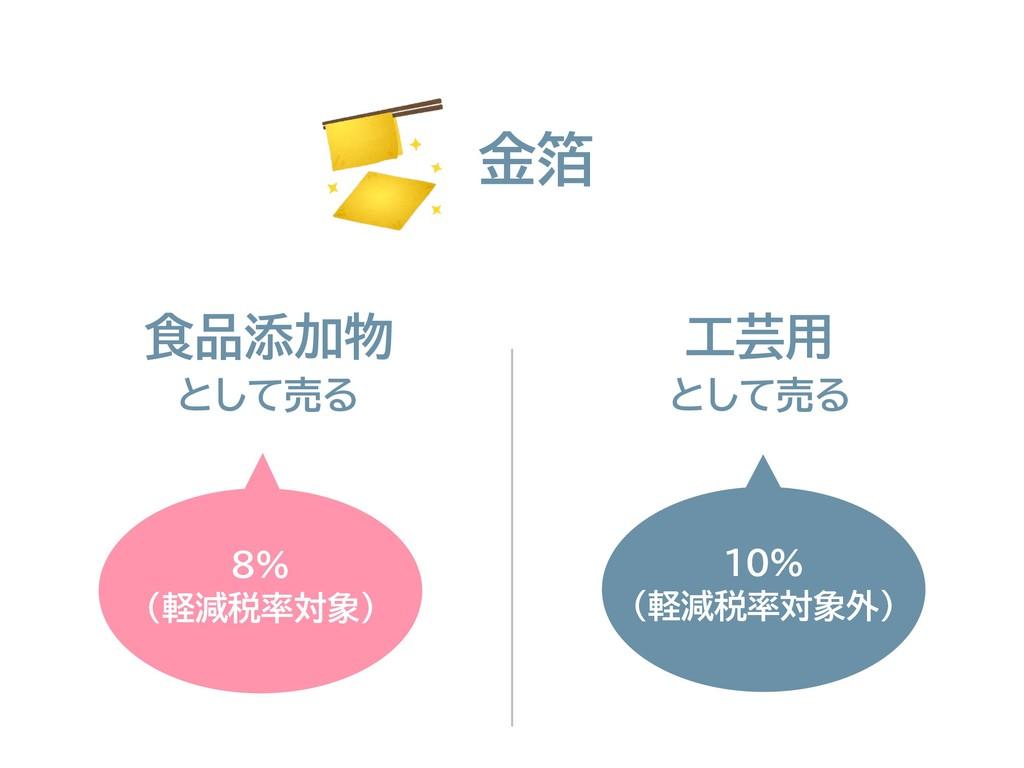 8% (軽減税率対象) 10% (軽減税率対象外) 食品添加物 として売る 工芸用 として売る...