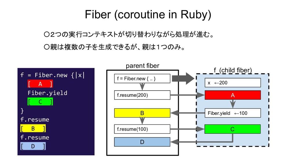 Fiber (coroutine in Ruby) f = Fiber.new { .. } ...